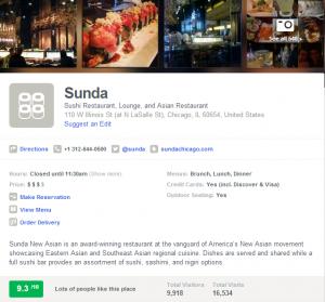 Sunda Sushi Restaurant, Lounge, and Asian Restaurant