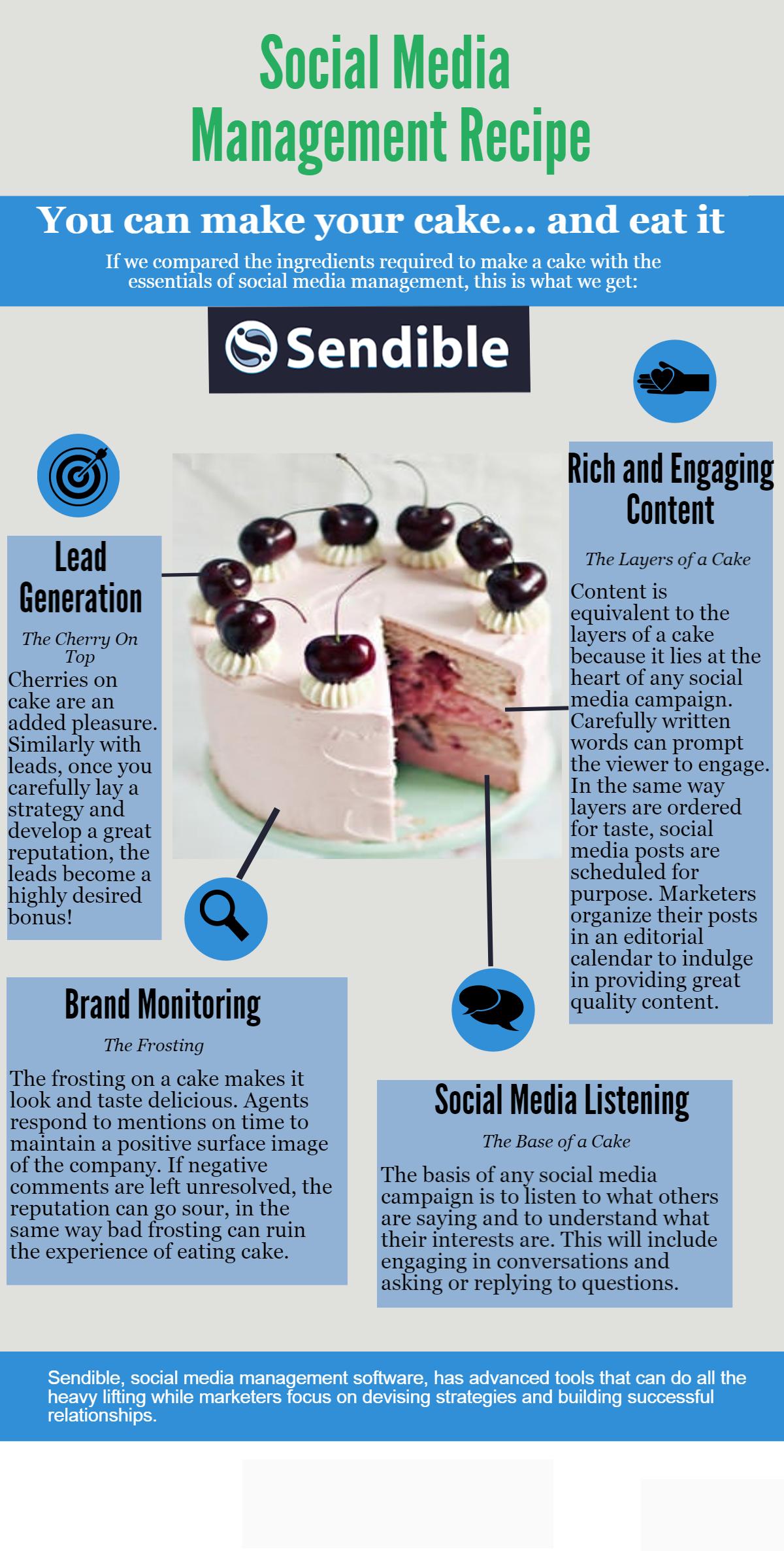generating leads customer relationship