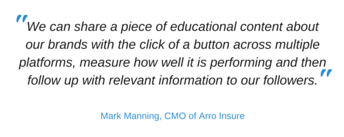 We can share a piece of educational content about our brands with the click of a button across multiple platforms, measure how well it is performing and then follow up with relevant information to our followers. - Mark Manning, CMO of Arro Insure
