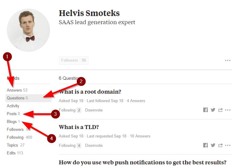 Quora's functionality