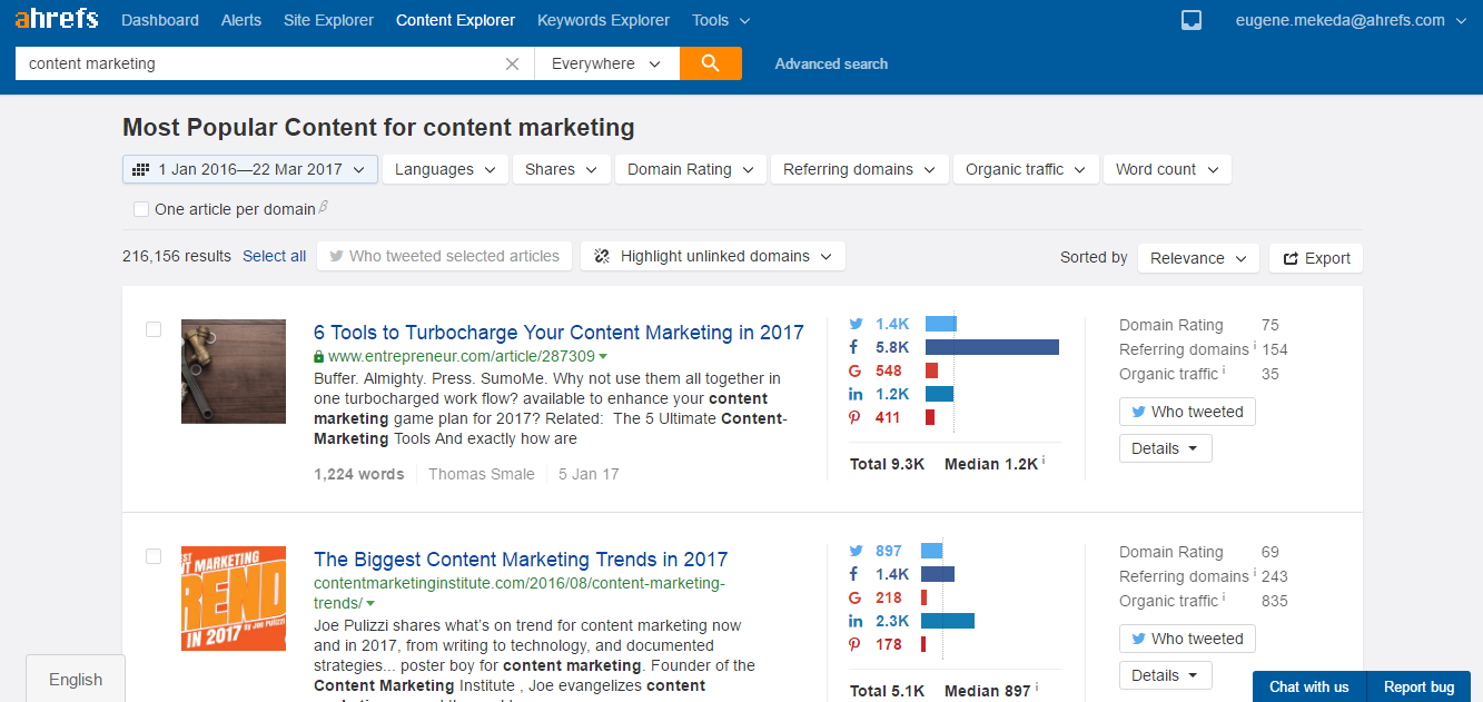 Ahrefs helps you find relevant keywords