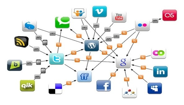 Build links with social media sites and Google