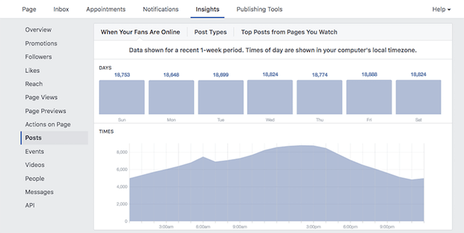 Facebook Insights - native analytics available