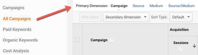 Primary Dimension in Google Analytics
