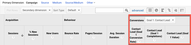 Checking Conversions attached to goals in Google Analytics