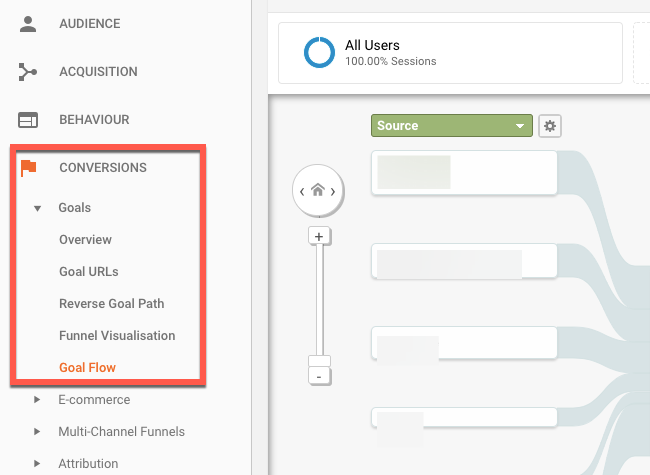 Alternative Conversions view in Google Analytics