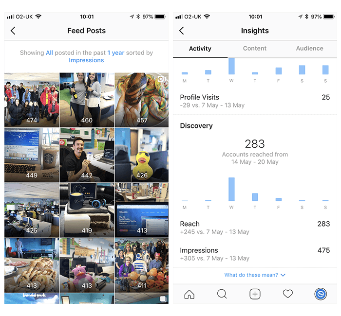 Instagram Insights available on mobile