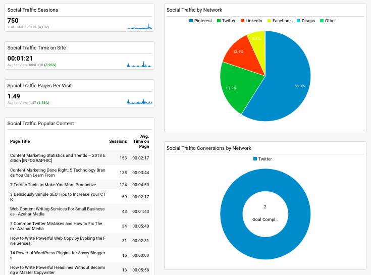 google-analytics-3