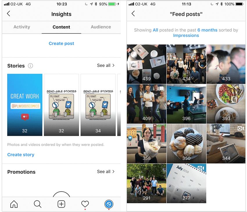 Instagram Insights Content