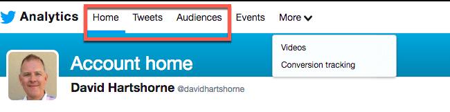 Cuadros de mando en Twitter Analytics