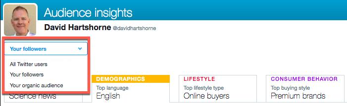 Twitter Analytics - Audience Insights