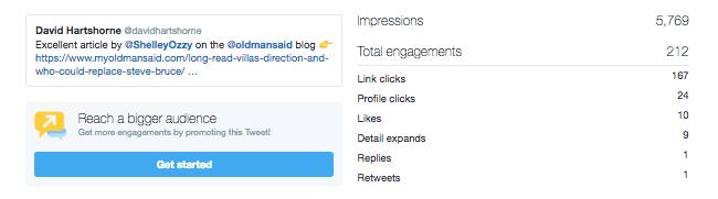 Datos de Twitter individuales de Twitter Analytics