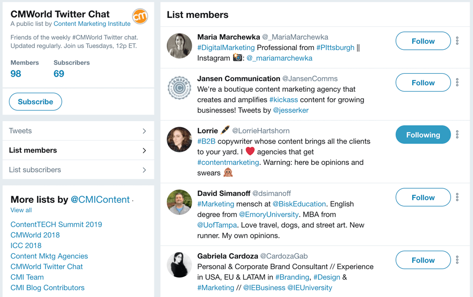 cmi twitter chat list