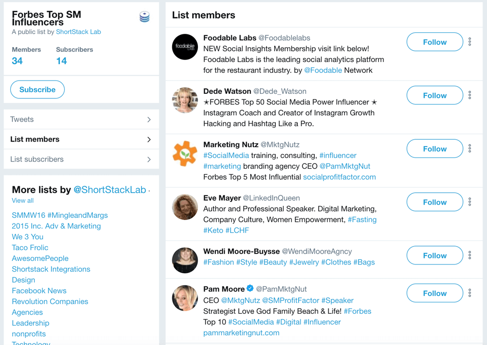 shortstacklab twitter list of influencers