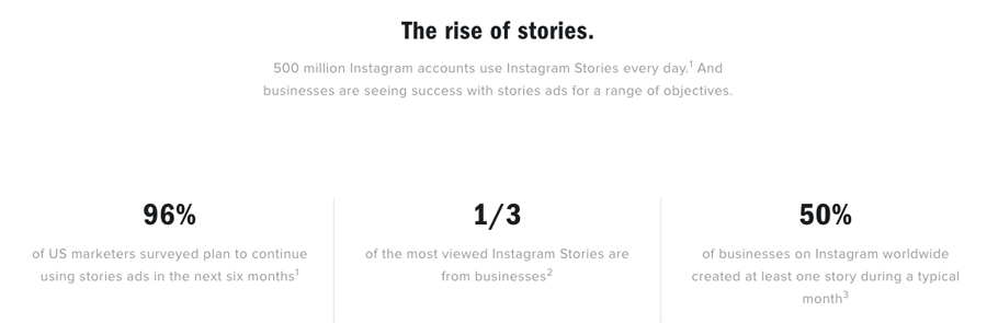 instagram stories usage statistics
