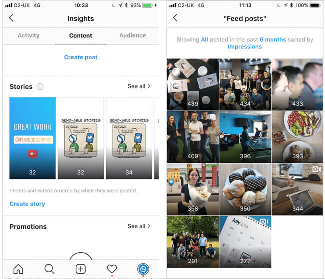 instagram insights and data