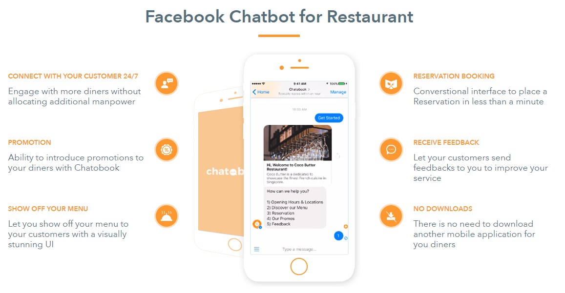Facebook chatbot for the restaurant business