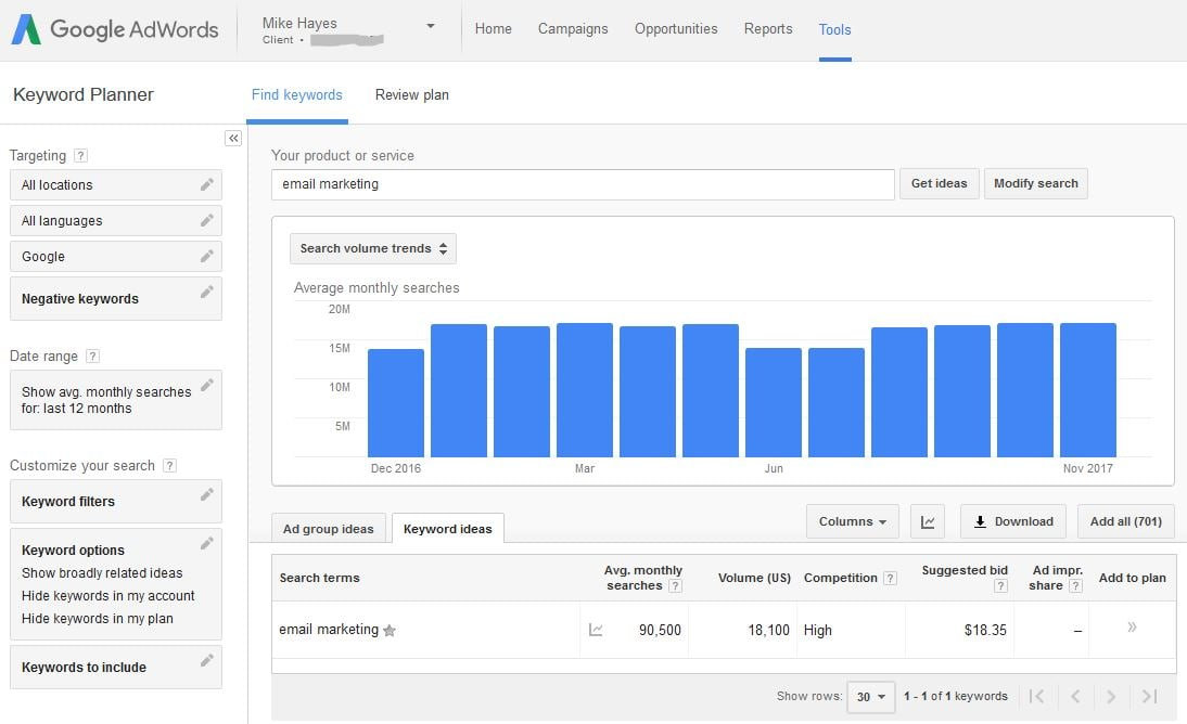 Keyword research through Google Adwords Keyword Planner