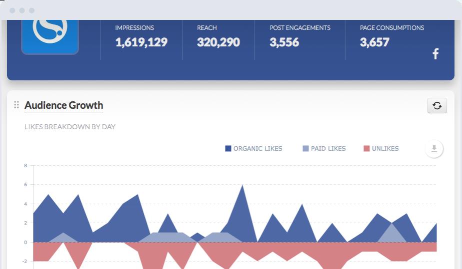 Sendible Reports Hub Facebook Report