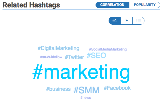 Example of related hashtags used for Twitter monitoring