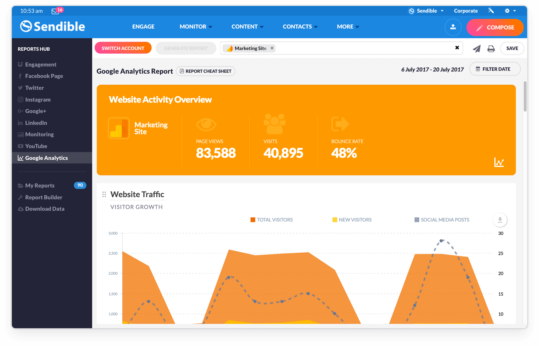 Quantify cross-channel impact with Google Analytics